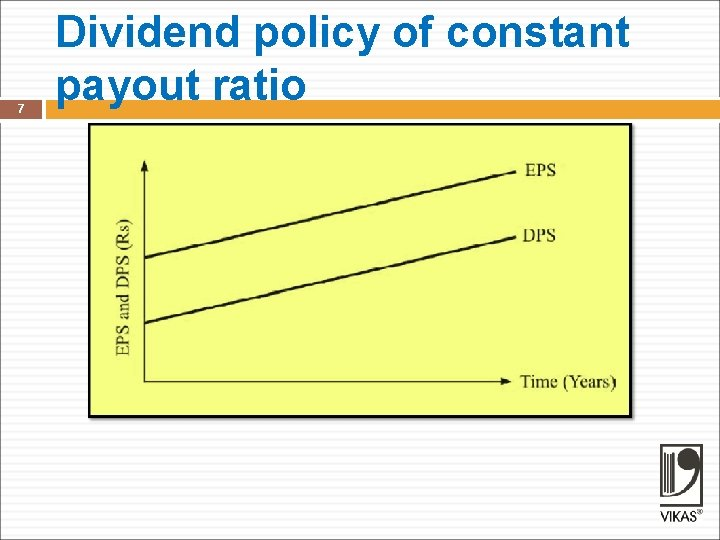 7 Dividend policy of constant payout ratio