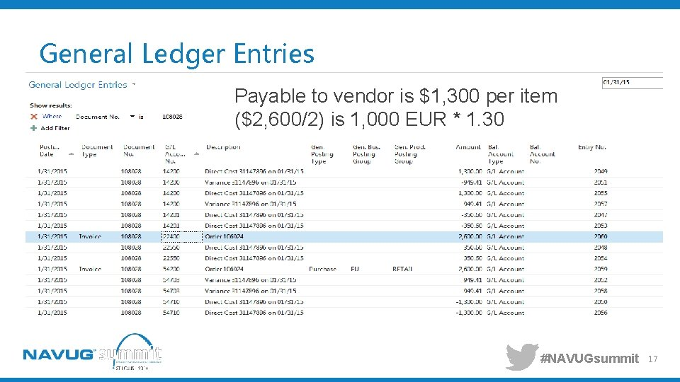 General Ledger Entries Payable to vendor is $1, 300 per item ($2, 600/2) is