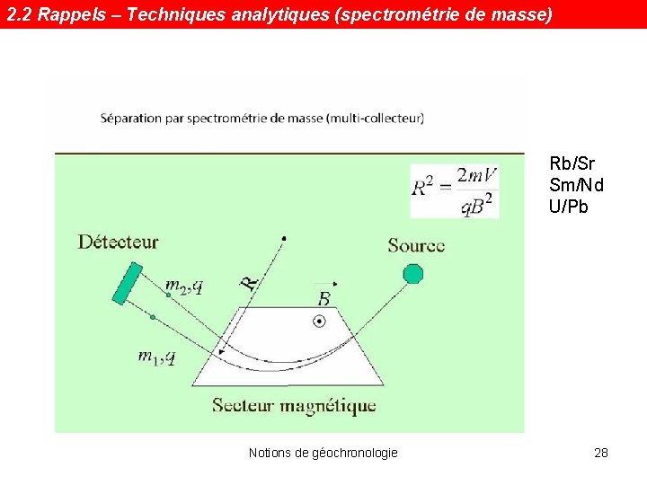 2. 2 Rappels – Techniques analytiques (spectrométrie de masse) Rb/Sr Sm/Nd U/Pb Notions de
