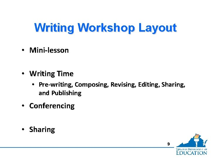 Writing Workshop Layout • Mini-lesson • Writing Time • Pre-writing, Composing, Revising, Editing, Sharing,