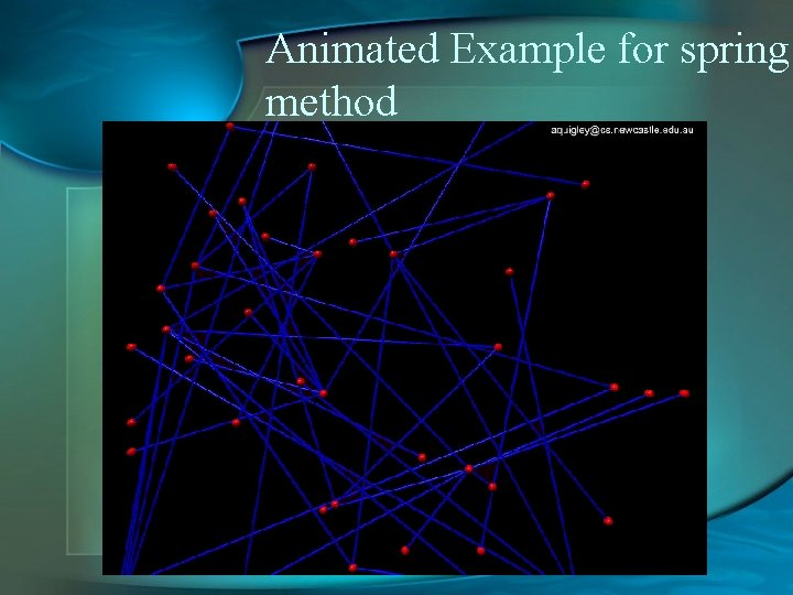 Animated Example for spring method
