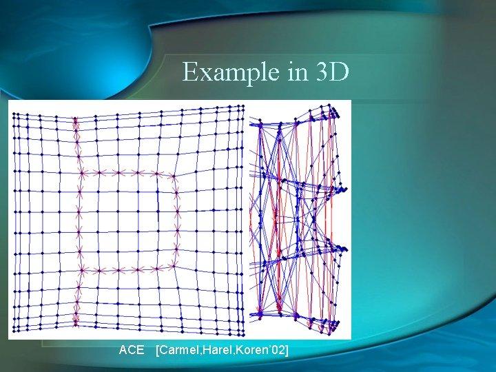 Example in 3 D ACE [Carmel, Harel, Koren' 02]