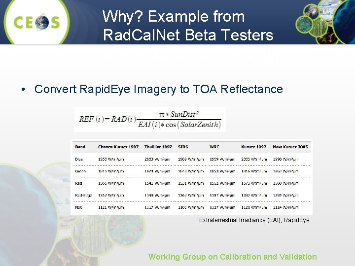 Why? Example from Rad. Cal. Net Beta Testers Methods for Rad. Cal. Net Data