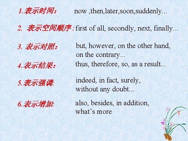 1. 表示时间: now , then, later, soon, suddenly. . . 2. 表示空间顺序 : first