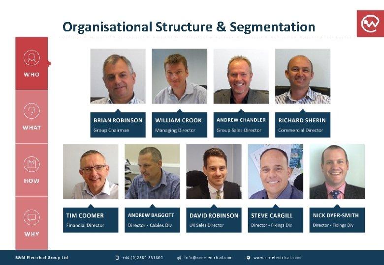 Organisational Structure & Segmentation