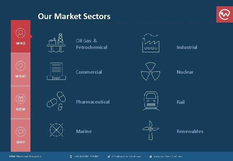 Our Market Sectors Oil Gas & Petrochemical Industrial Commercial Nuclear Pharmaceutical Rail Marine Renewables
