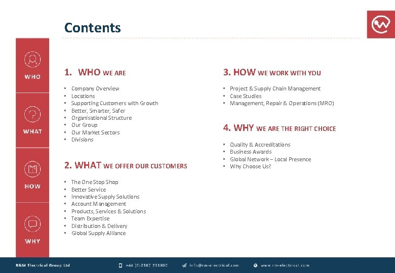 Contents 1. WHO WE ARE • • Company Overview Locations Supporting Customers with Growth