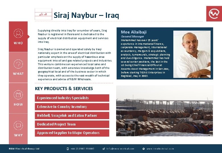 Siraj Naybur – Iraq Supplying directly into Iraq for a number of years, Siraj