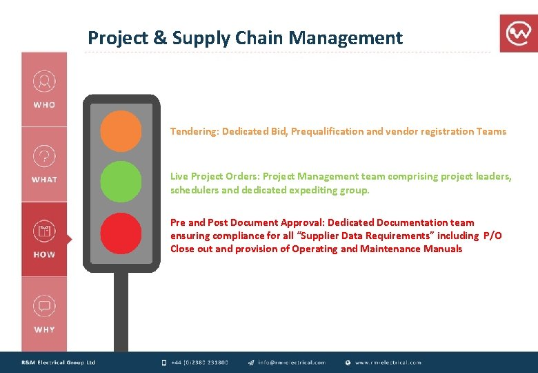 Project & Supply Chain Management Tendering: Dedicated Bid, Prequalification and vendor registration Teams Live