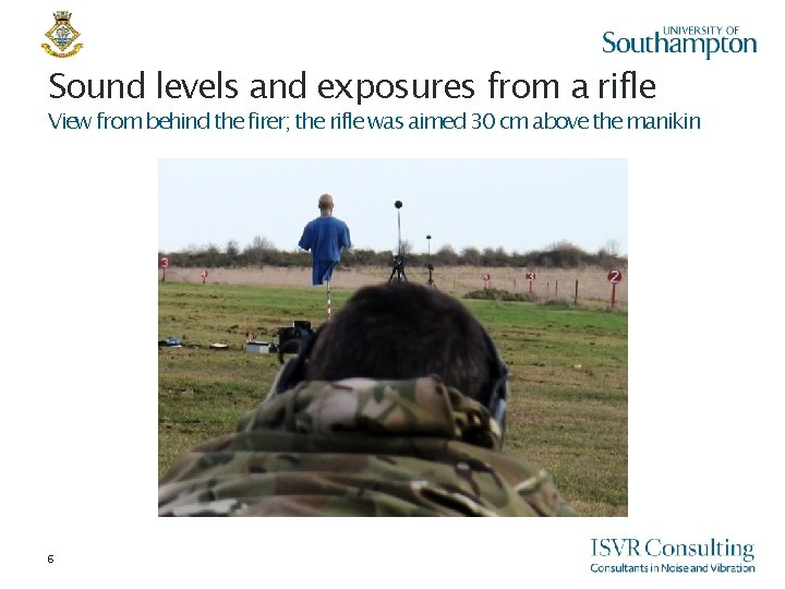 Sound levels and exposures from a rifle View from behind the firer; the rifle