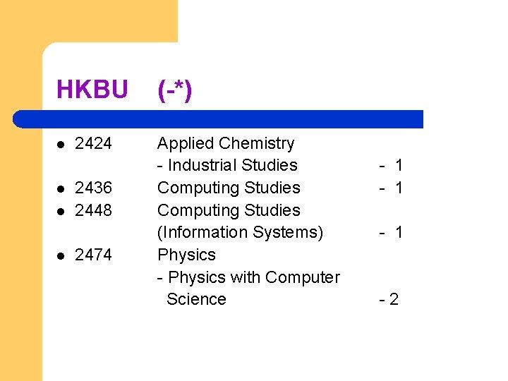 HKBU l l 2424 2436 2448 2474 (-*) Applied Chemistry - Industrial Studies Computing