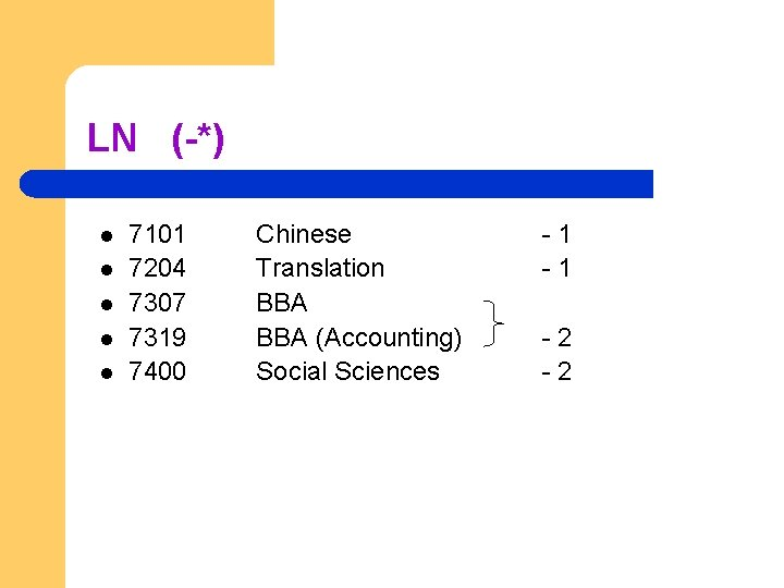 LN (-*) l l l 7101 7204 7307 7319 7400 Chinese Translation BBA (Accounting)