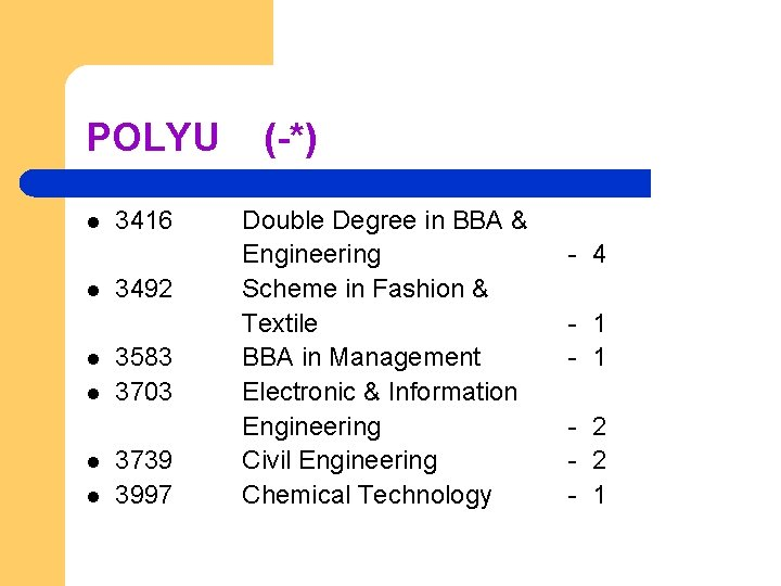 POLYU l l l 3416 3492 3583 3703 3739 3997 (-*) Double Degree in