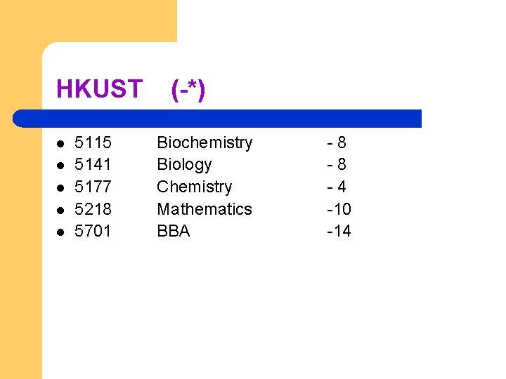 HKUST l l l 5115 5141 5177 5218 5701 (-*) Biochemistry Biology Chemistry Mathematics