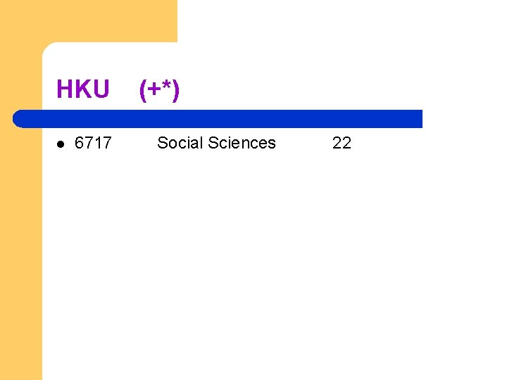 HKU l 6717 (+*) Social Sciences 22