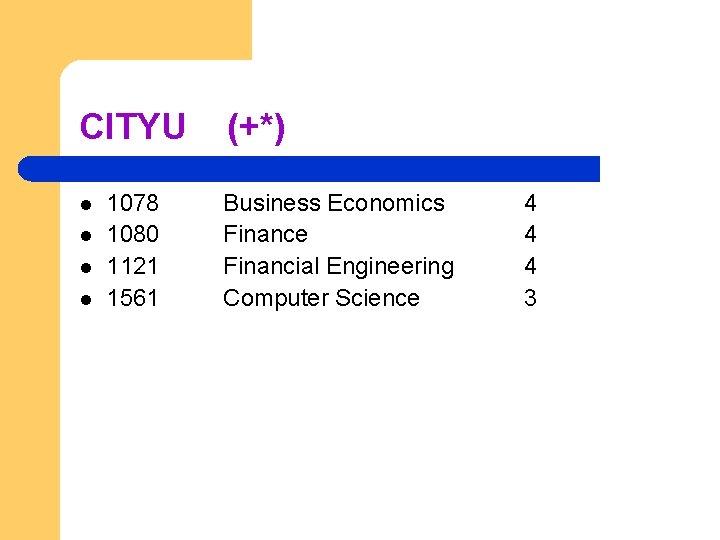 CITYU l l 1078 1080 1121 1561 (+*) Business Economics Finance Financial Engineering Computer