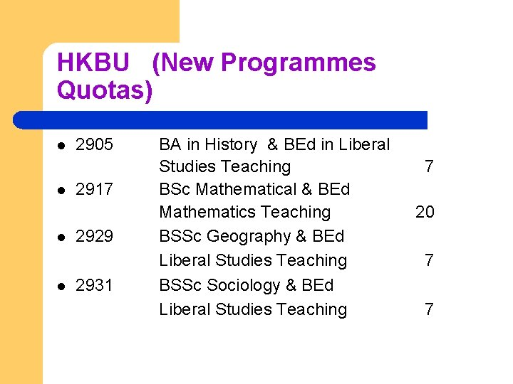 HKBU (New Programmes Quotas) l l 2905 2917 2929 2931 BA in History &