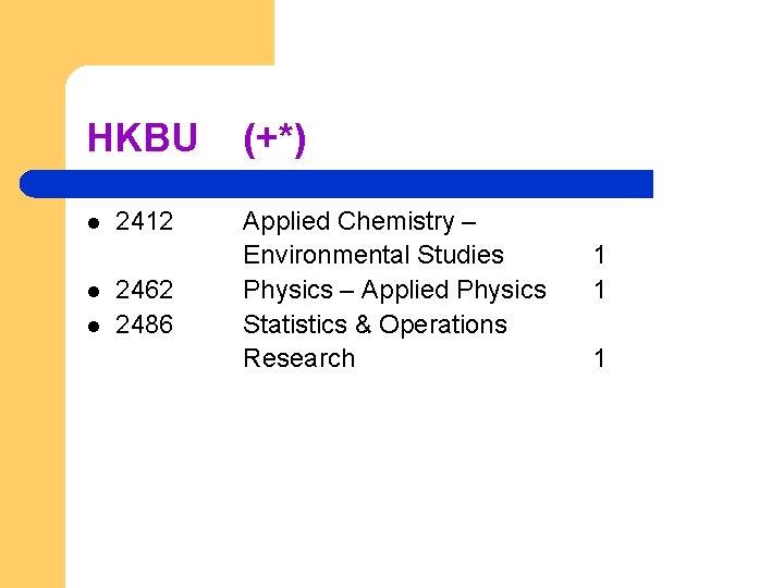 HKBU l l l 2412 2462 2486 (+*) Applied Chemistry – Environmental Studies Physics