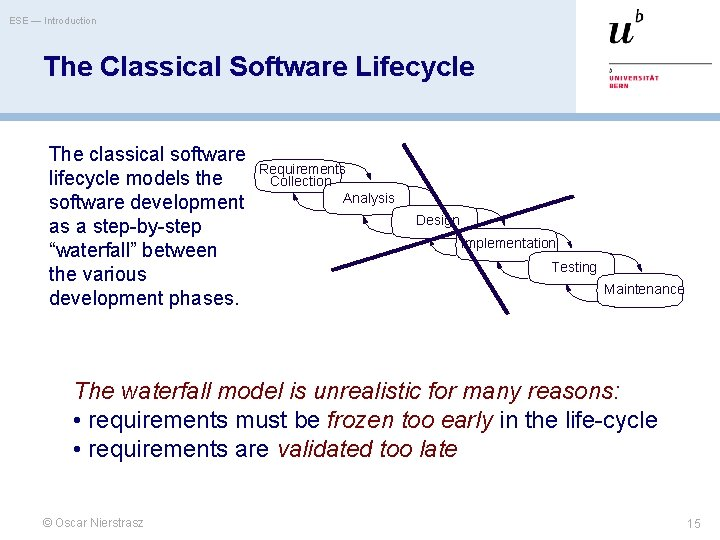 ESE — Introduction The Classical Software Lifecycle The classical software lifecycle models the software