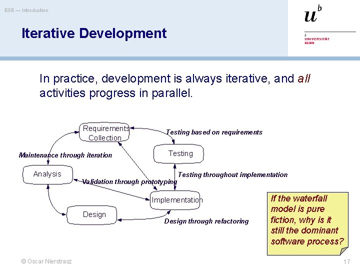 ESE — Introduction Iterative Development In practice, development is always iterative, and all activities