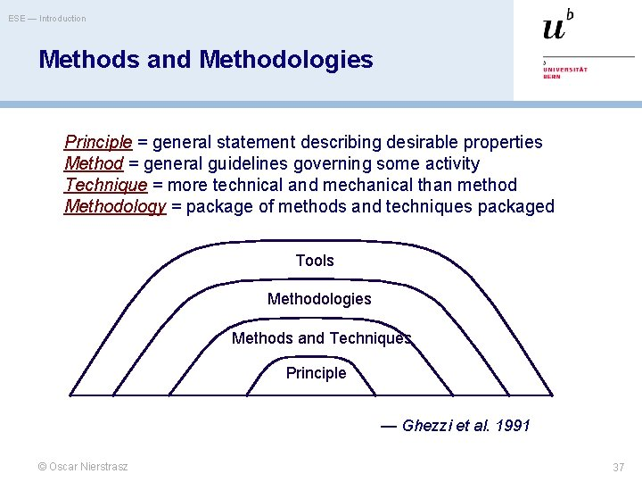 ESE — Introduction Methods and Methodologies Principle = general statement describing desirable properties Method