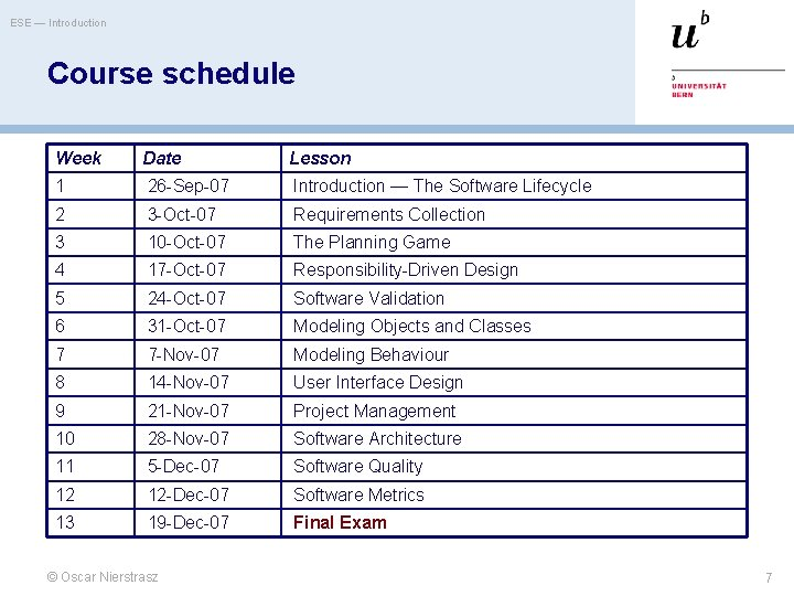 ESE — Introduction Course schedule Week Date Lesson 1 26 -Sep-07 Introduction — The