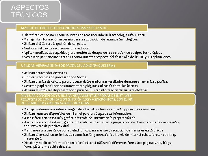 ASPECTOS TÉCNICOS. MANEJO DE CONCEPTOS Y FUNCIONES BÁSIAS DE LAS TIC • Identifican conceptos