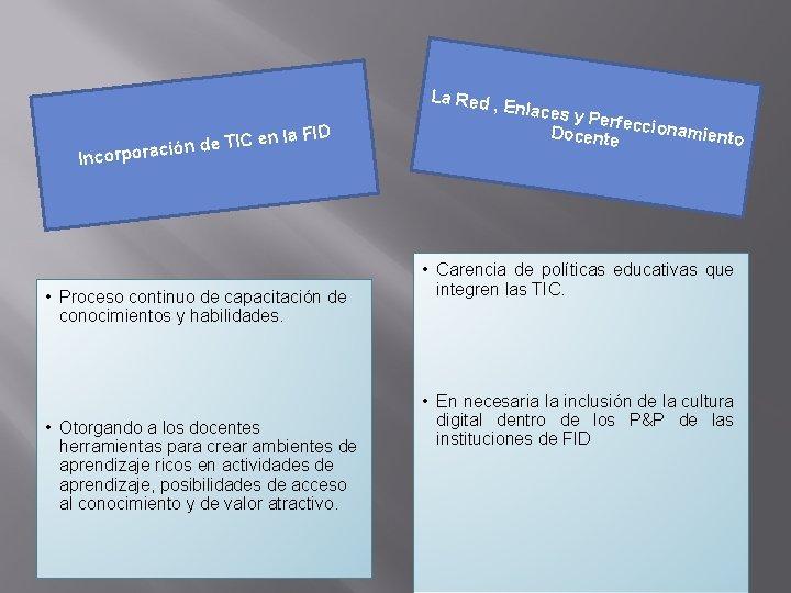 La Red de TIC e rporación Inco n la FID • Proceso continuo de