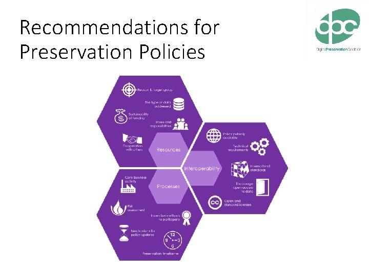 Recommendations for Preservation Policies
