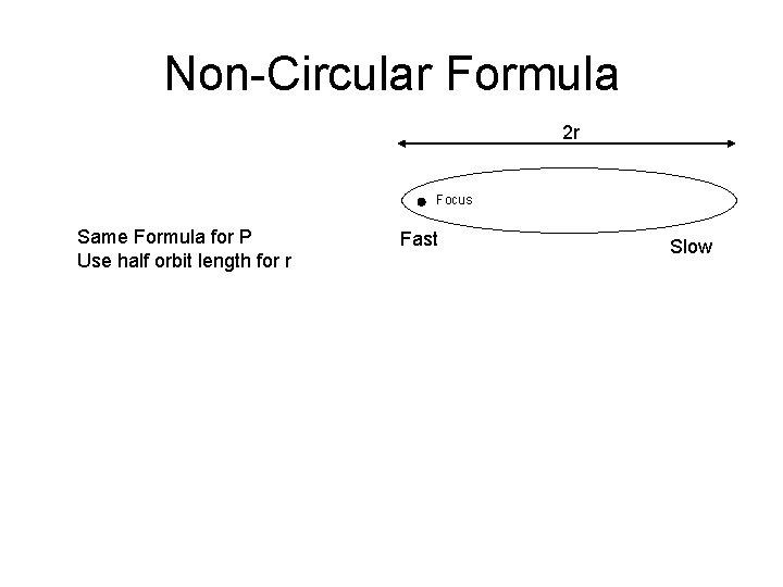 Non-Circular Formula 2 r Focus Same Formula for P Use half orbit length for