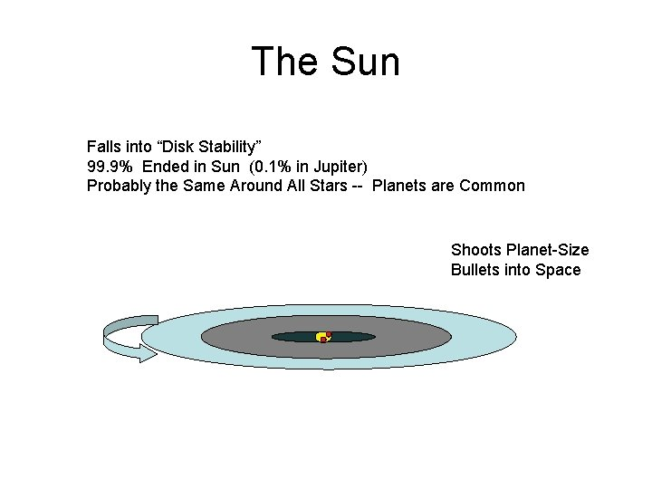 """The Sun Falls into """"Disk Stability"""" 99. 9% Ended in Sun (0. 1% in"""