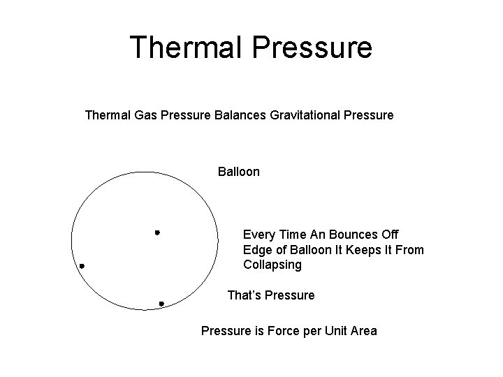 Thermal Pressure Thermal Gas Pressure Balances Gravitational Pressure Balloon Every Time An Bounces Off
