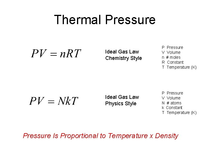 Thermal Pressure Ideal Gas Law Chemistry Style Ideal Gas Law Physics Style P V