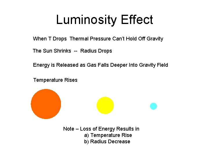 Luminosity Effect When T Drops Thermal Pressure Can't Hold Off Gravity The Sun Shrinks