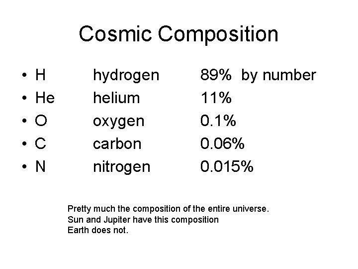Cosmic Composition • • • H He O C N hydrogen helium oxygen carbon
