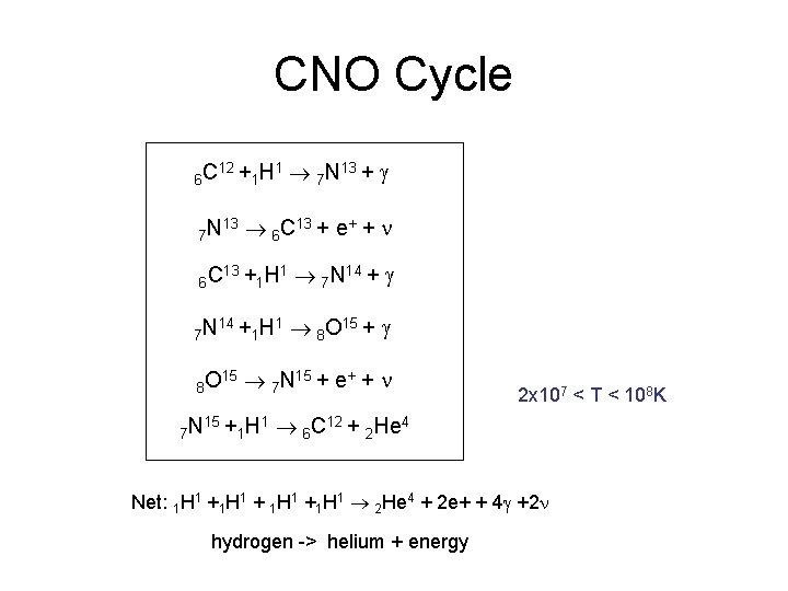 CNO Cycle 6 C 12 + 7 N 13 6 C 7 N 13