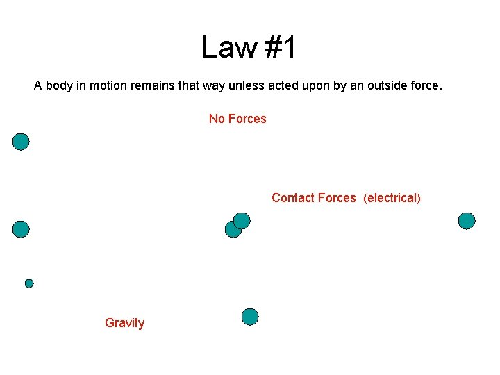 Law #1 A body in motion remains that way unless acted upon by an