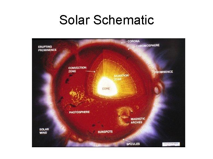 Solar Schematic