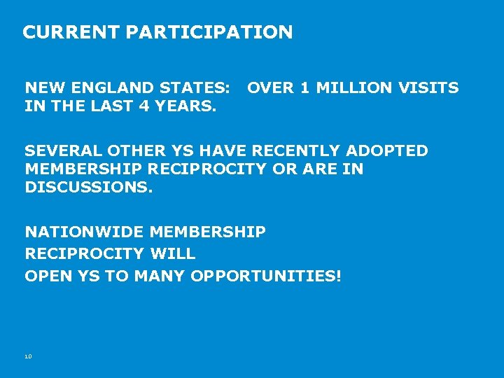 CURRENT PARTICIPATION NEW ENGLAND STATES: OVER 1 MILLION VISITS IN THE LAST 4 YEARS.