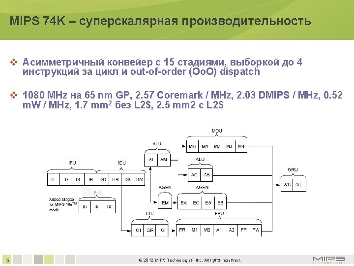 MIPS 74 K – суперскалярная производительность v Асимметричный конвейер с 15 стадиями, выборкой до