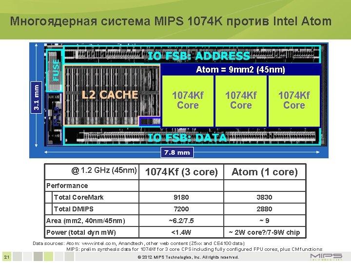 Многоядерная система MIPS 1074 K против Intel Atom = 9 mm 2 (45 nm)