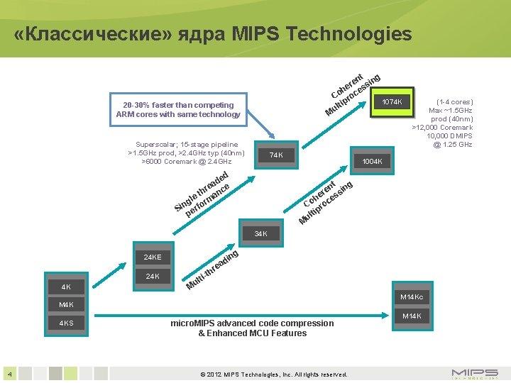 «Классические» ядра MIPS Technologies t g en sin r e h es Co