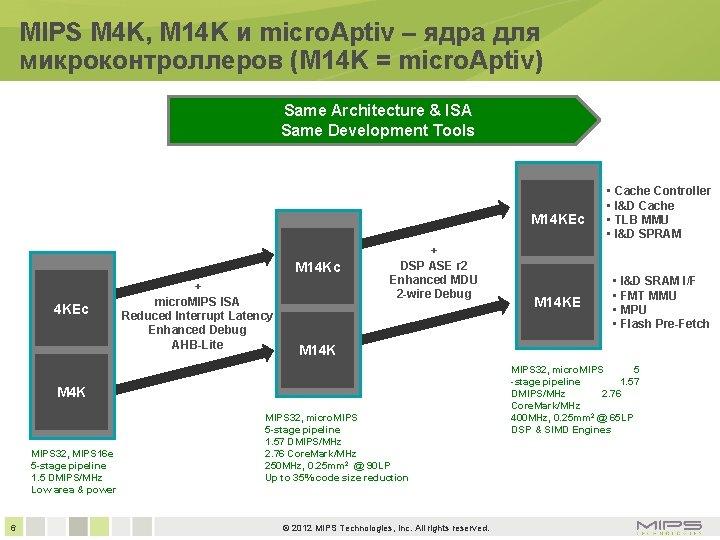 MIPS M 4 K, M 14 K и micro. Aptiv – ядра для микроконтроллеров