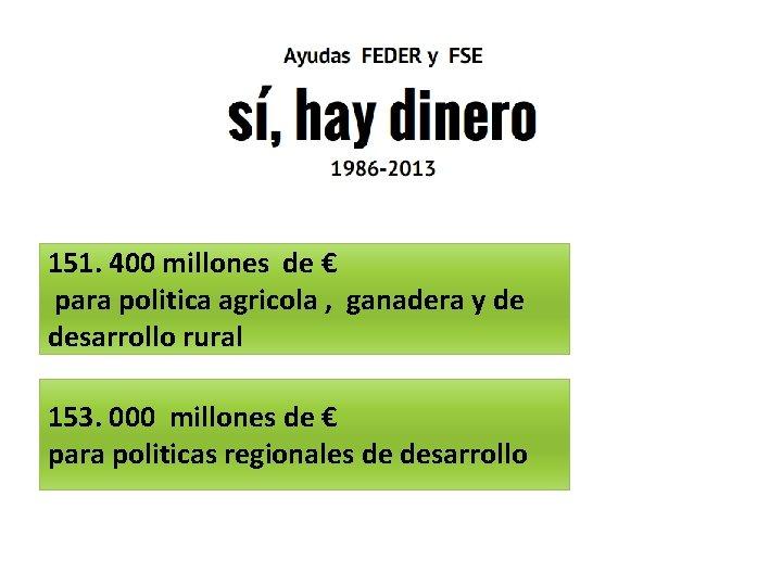 151. 400 millones de € para politica agricola , ganadera y de desarrollo rural