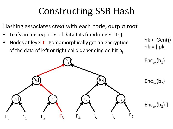 Constructing SSB Hashing associates ctext with each node, output root • Leafs are encryptions