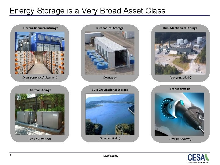 Energy Storage is a Very Broad Asset Class 3 Electro-Chemical Storage Mechanical Storage Bulk
