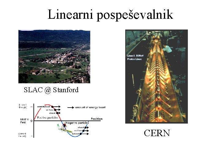 Linearni pospeševalnik SLAC @ Stanford CERN