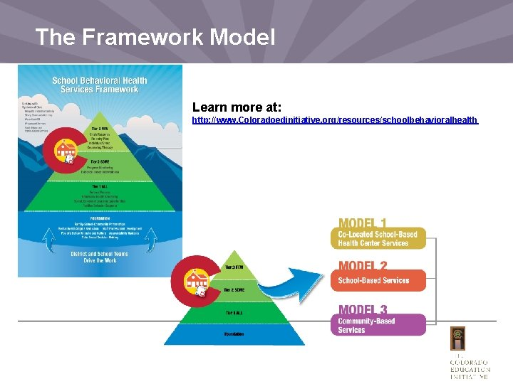 The Framework Model Learn more at: http: //www. Coloradoedinitiative. org/resources/schoolbehavioralhealth