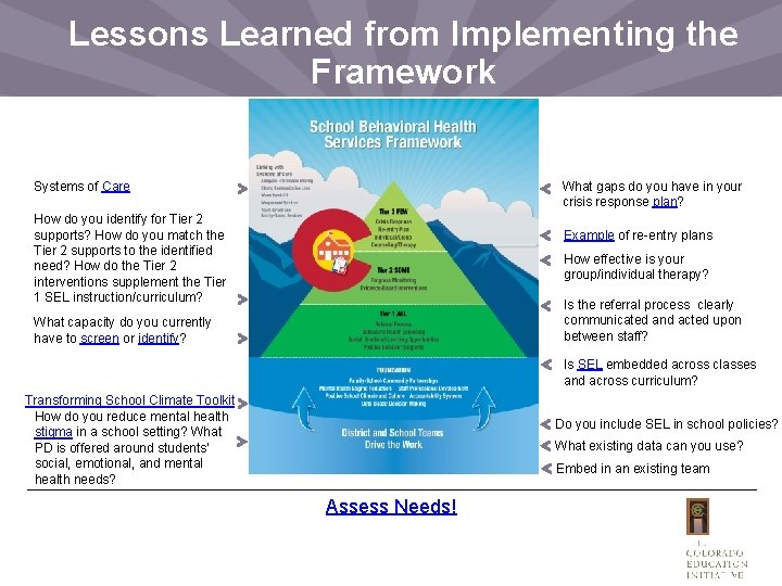Lessons Learned from Implementing the Framework Systems of Care What gaps do you have