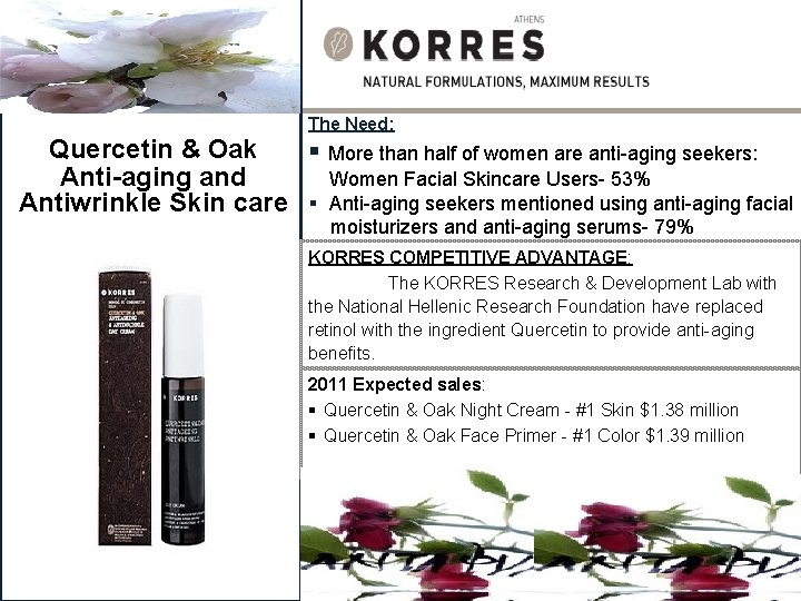 The Need: Quercetin & Oak § More than half of women are anti-aging seekers: